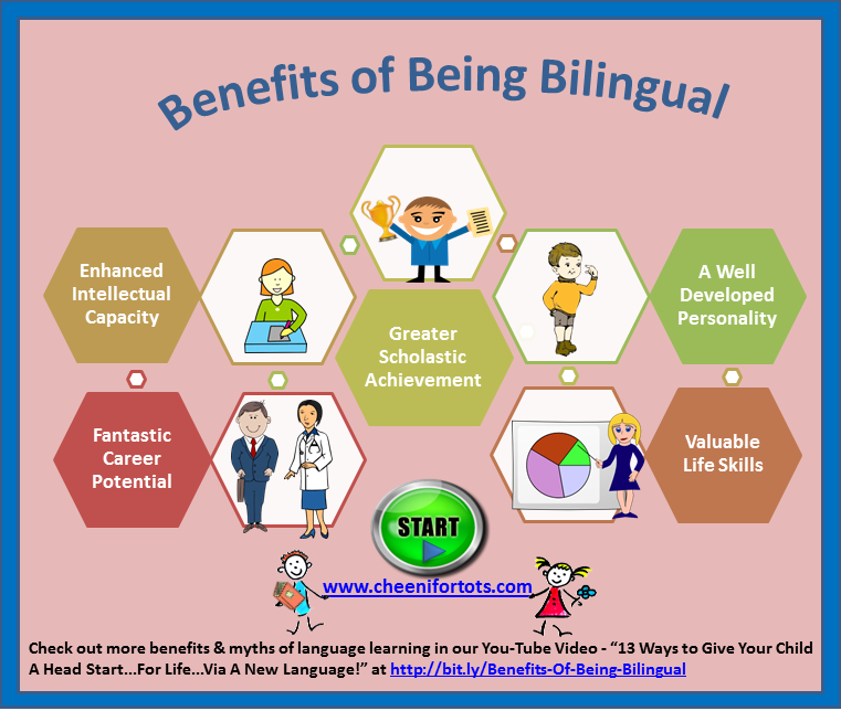 the importance of bilingual education in So much of the discussion on english language learners in us schools focuses  on what they don't have (for example, academic english) or.